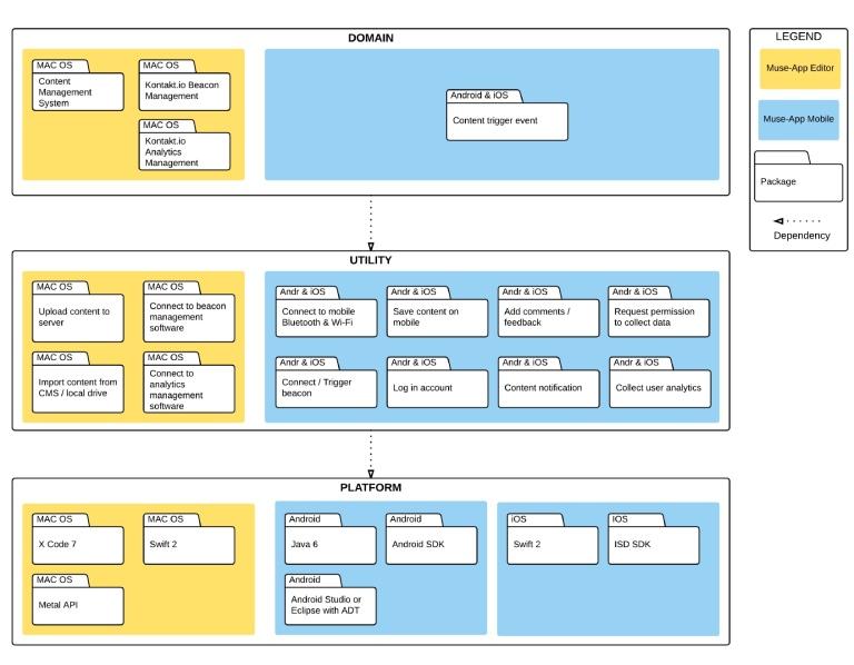 module-structure